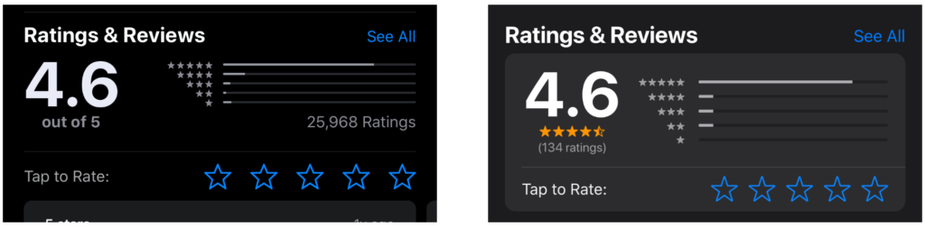 The inception of Apple Ratings